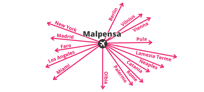 New flights in 2018 - Milan–Malpensa Airport